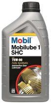 Mobil-Mobilube-75w-90-valtoolaj
